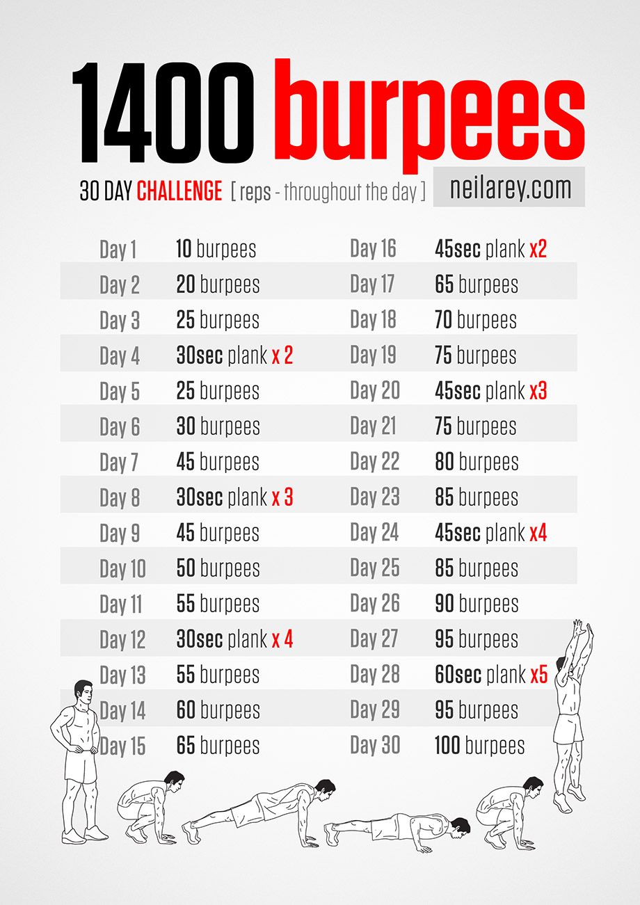 0007ed82802f16 I remember when we did our first burpee challenge