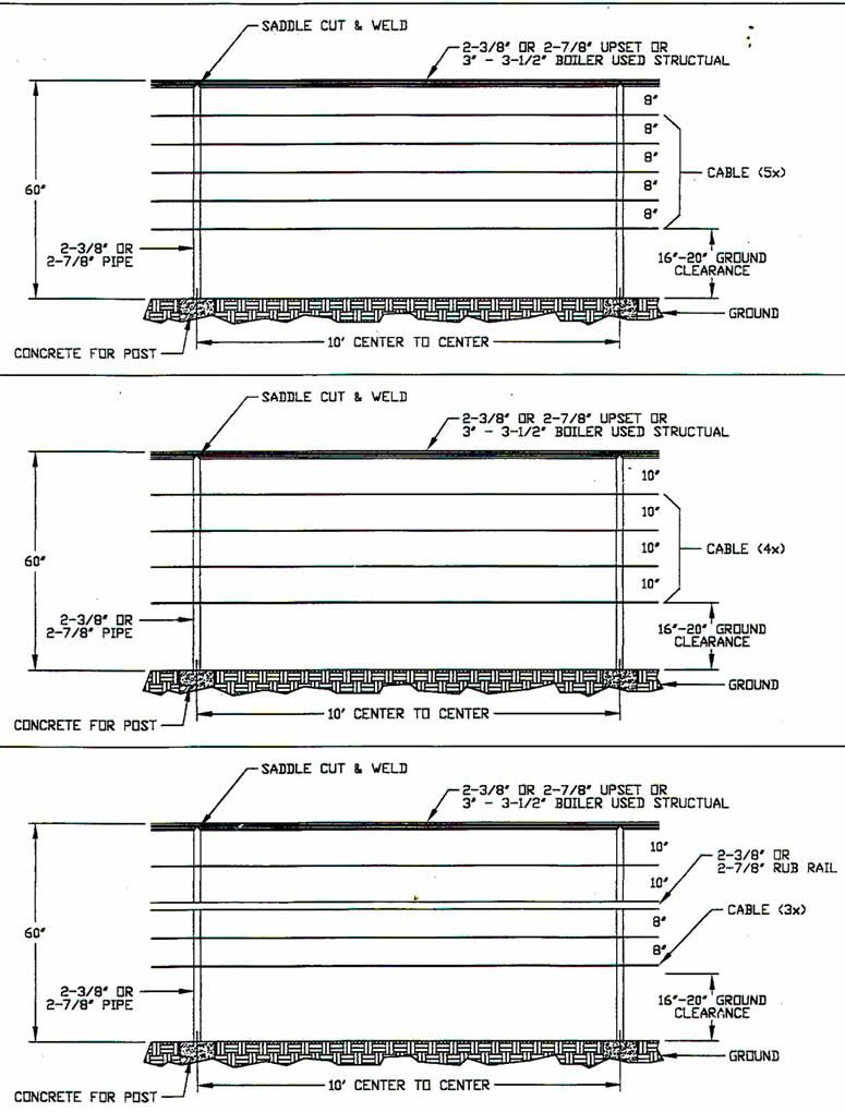 hight resolution of pipe and cable fencing diagram exterior and yard cable fencing twin mountain electric fence diagram