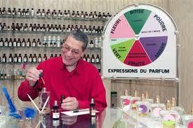 making Parfume