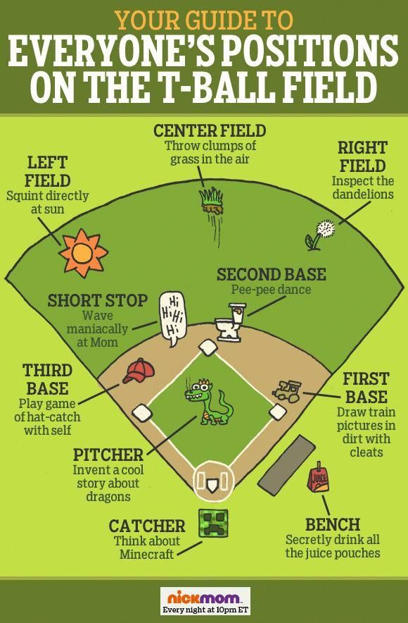 Photo of Your Guide to the Positions on Your Kid's T-Ball Team and It's Hilarious