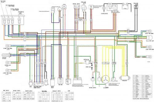 diagrama electrico honda xrxl125 | aab1 | Honda 125