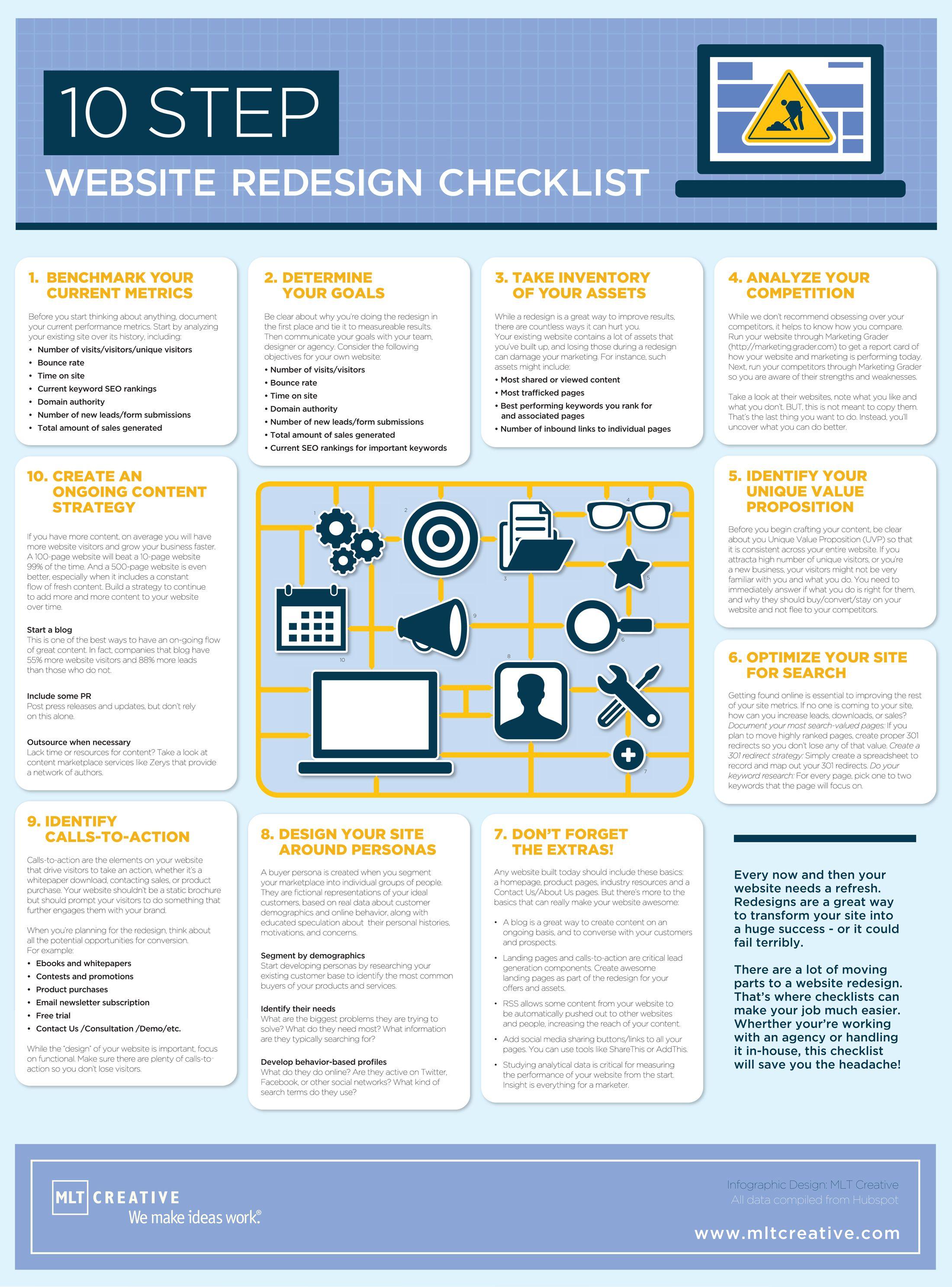B2b Website Redesign Checklist Infographic Website Redesign Website Checklist Infographic Website