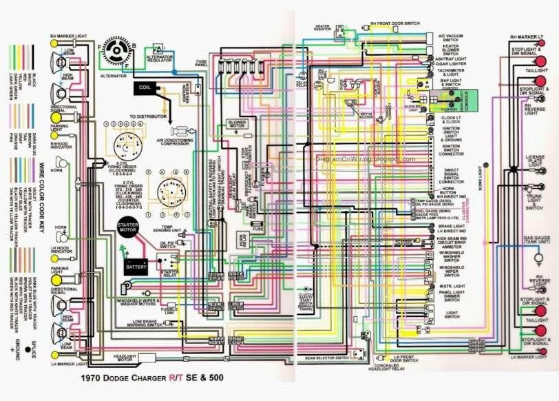 67 Skylark Wiring Diagram Schematic