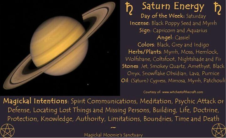 Saturn Another Symbol Of Saturn Is The Crow The Raven The Symbol