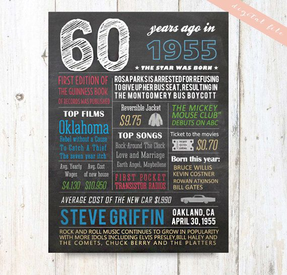 60th Birthday Gift Idea For Dad 1955 Personalized By LillyLaManch