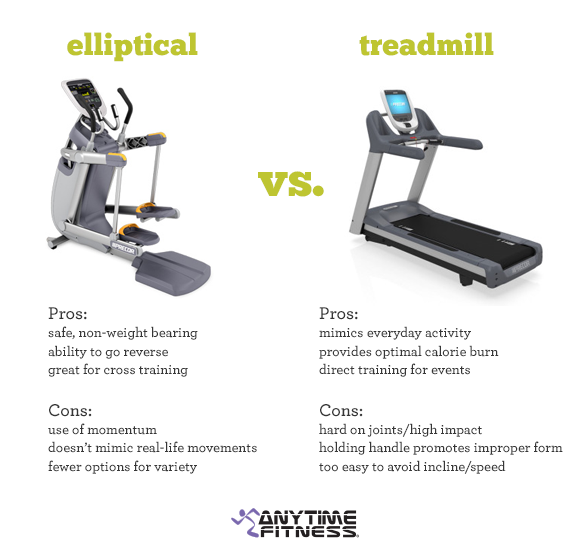 Healthy Debate Treadmill Vs Elliptical Which Do You Prefer I