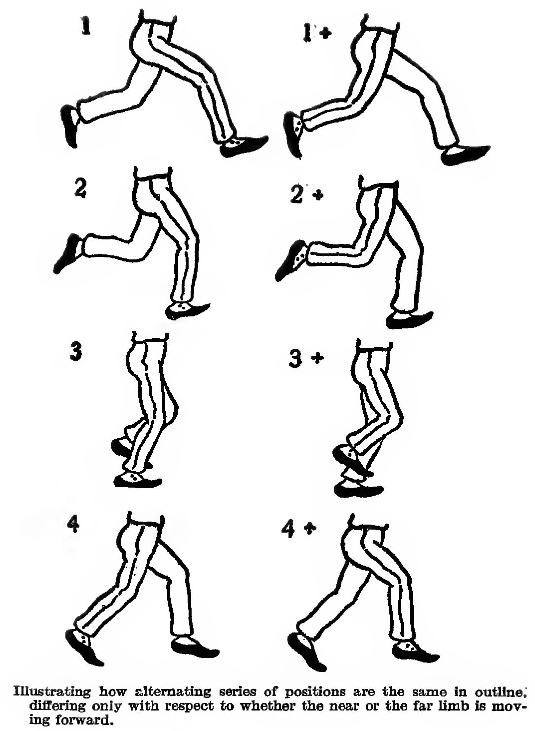 How To Draw And Animate A Person Walking Or Running Huge Guide And Tutorial How To Draw Step By Step Drawing Tutorials Running Drawing Person Drawing Drawings