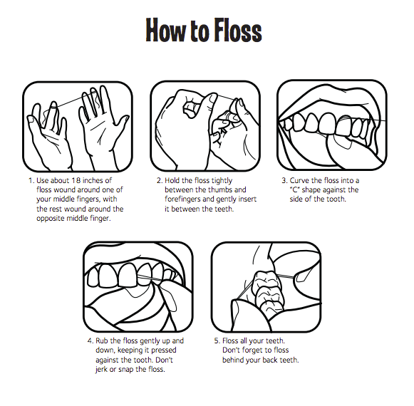 Teach your kids how to floss with this great step by step