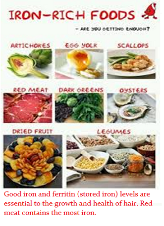 Good Iron And Ferritin Stored Iron Levels Are Essential To The