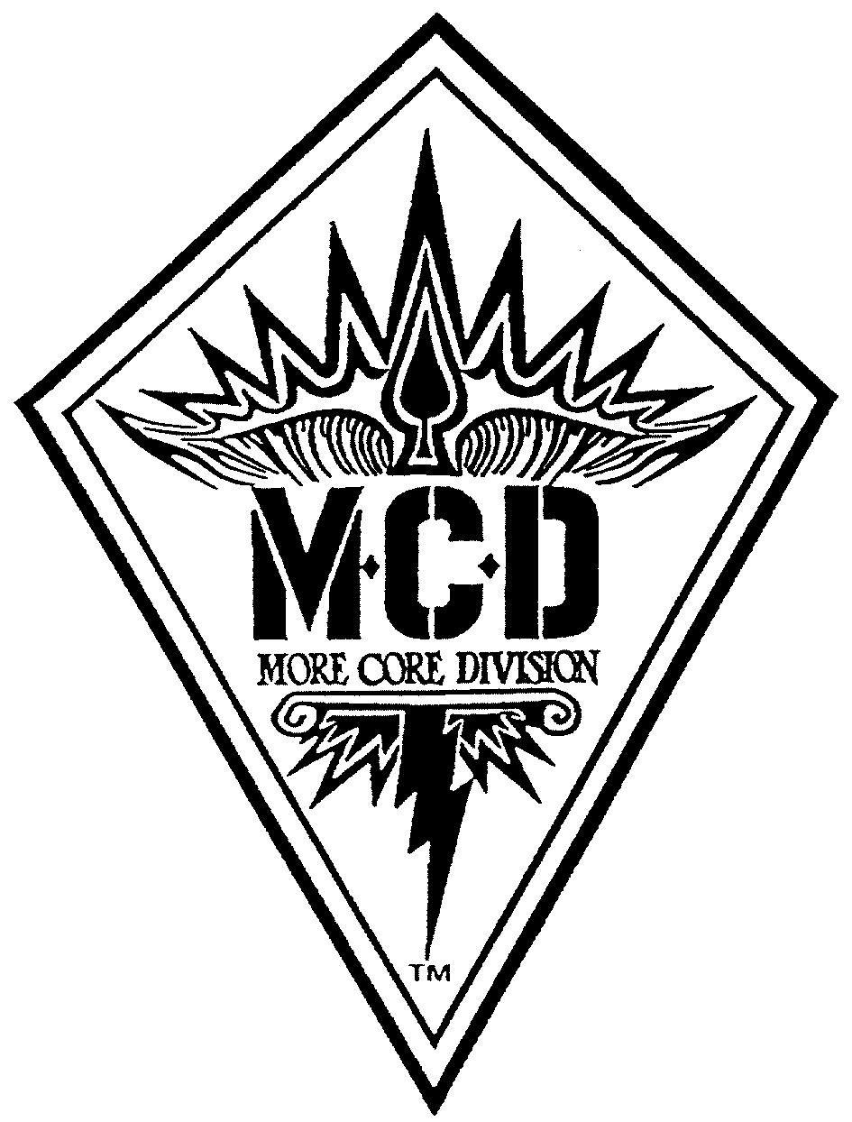 More Core Division 06d7633ac2dd0