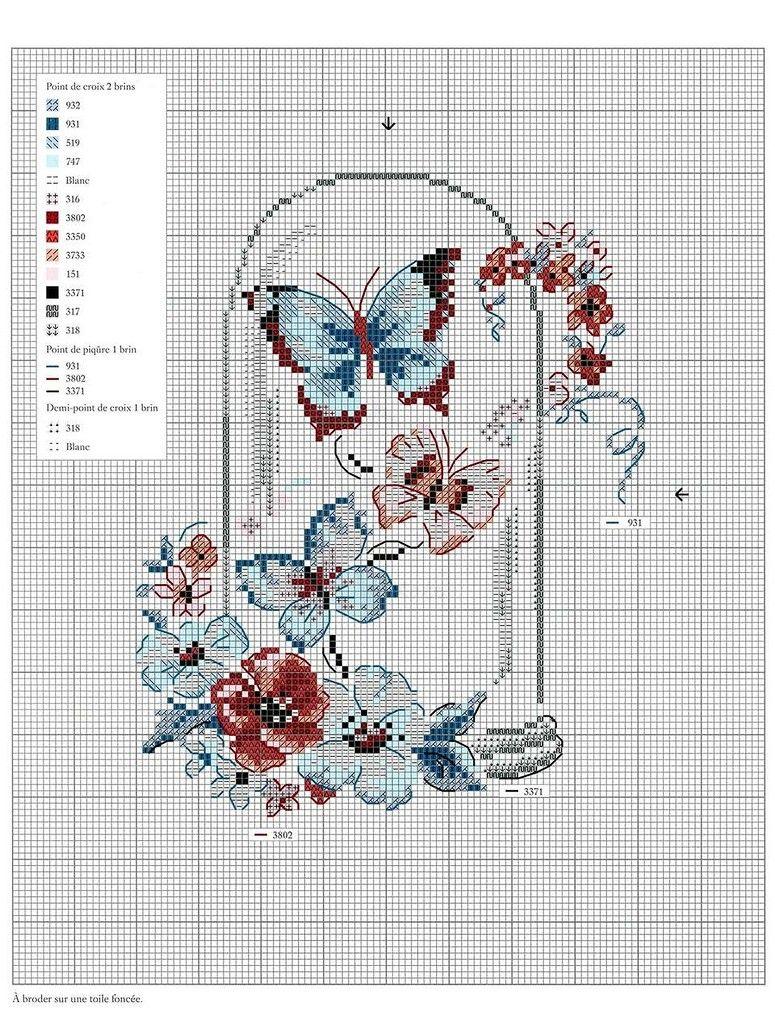 """Photo from album """"Oiseaux, papillons et petites betes au point de croix 2017"""" on   Цветы ..."""