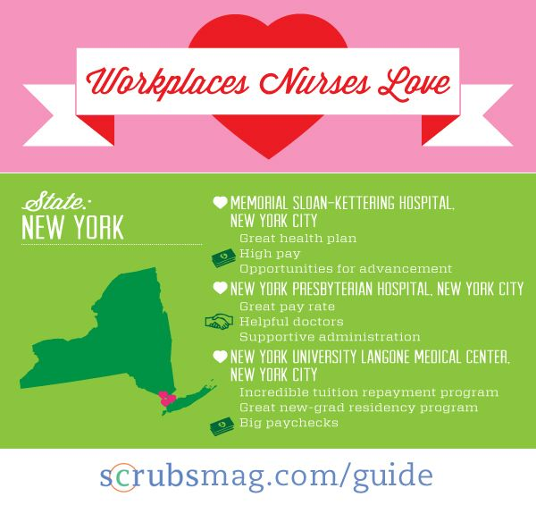Workplaces Nurses Love! #NewYork #Nurses #Career | Life of a