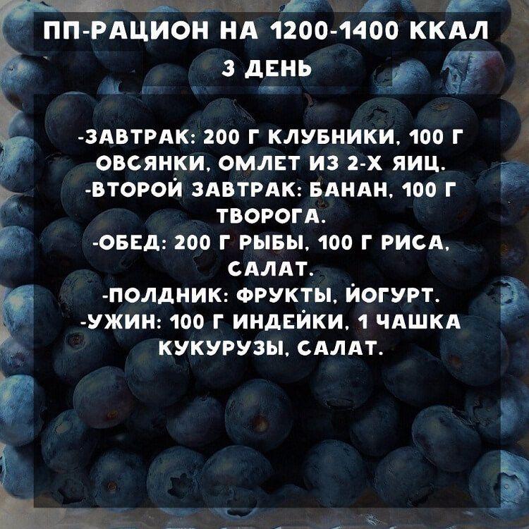 Здоровая Диета 1200 Ккал.