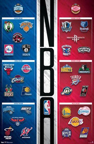 Nba Basketball Full Court Poster All 30 Team Logos On One Poster Costacos Sports Nba Nba Logo Nba Teams