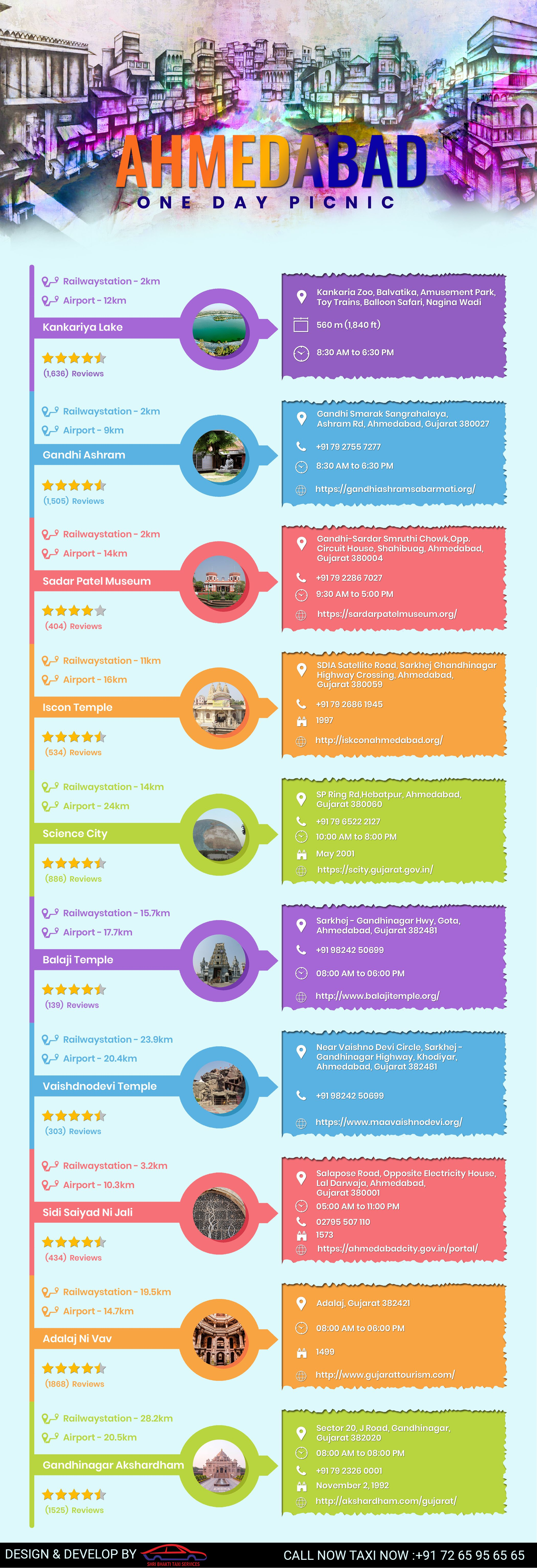 Pin By Shri Bhakti Taxi Services On Ahmedabad Most Visited Places