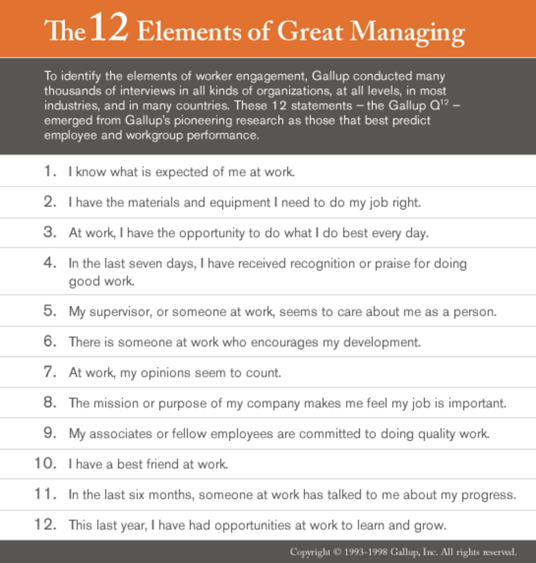 Superb The 12 Elements Of Great Managing   Three Strategies For Making Employee  Engagement Stick