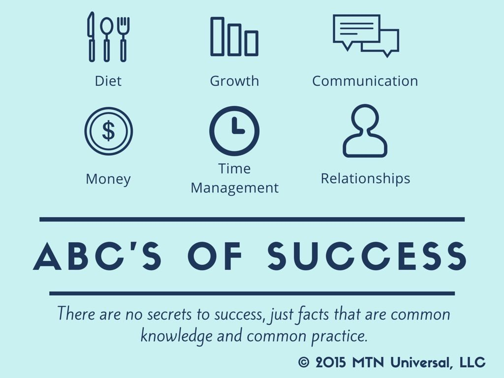 ABC's of Success | Positive Inspirational Quotes