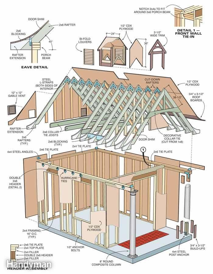 Schoolhouse Storage Shed Diy Shed Plans Building A Shed Shed Plans