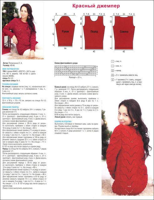 Красный джемпер с фантазийным узором   Шкатулочка для рукодельниц