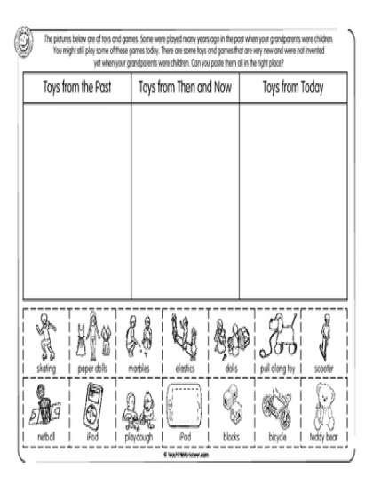 Toys Past And Present Kindergarten Units Curriculum Mapping Social Studies Classroom