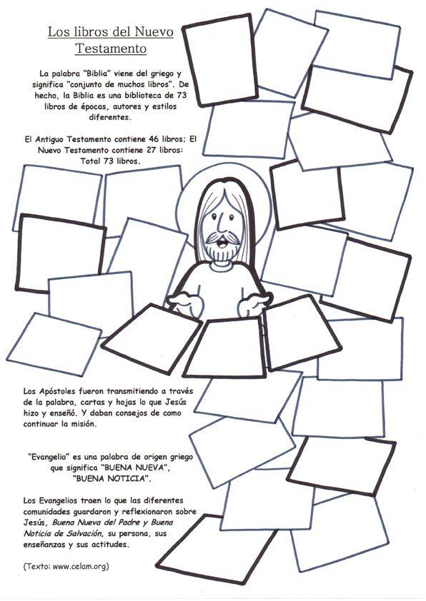 La Catequesis: Recursos Catequesis Conocemos la Biblia en el mes de ...