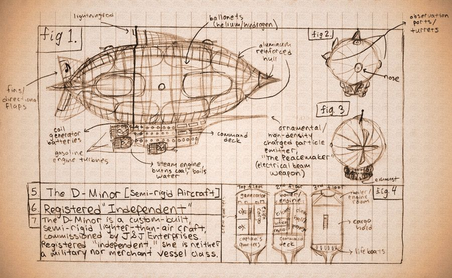 D-Minor Airship Blueprints by videolizzard99 chart Create your own - copy blueprint start animation
