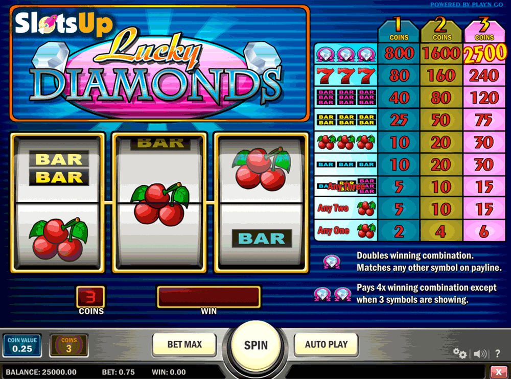 Play Reel Party Platinum Slot Machine Free With No Download