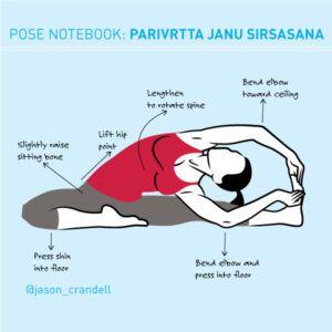 yoga pose notebook parivrtta janu sirsasana revolved
