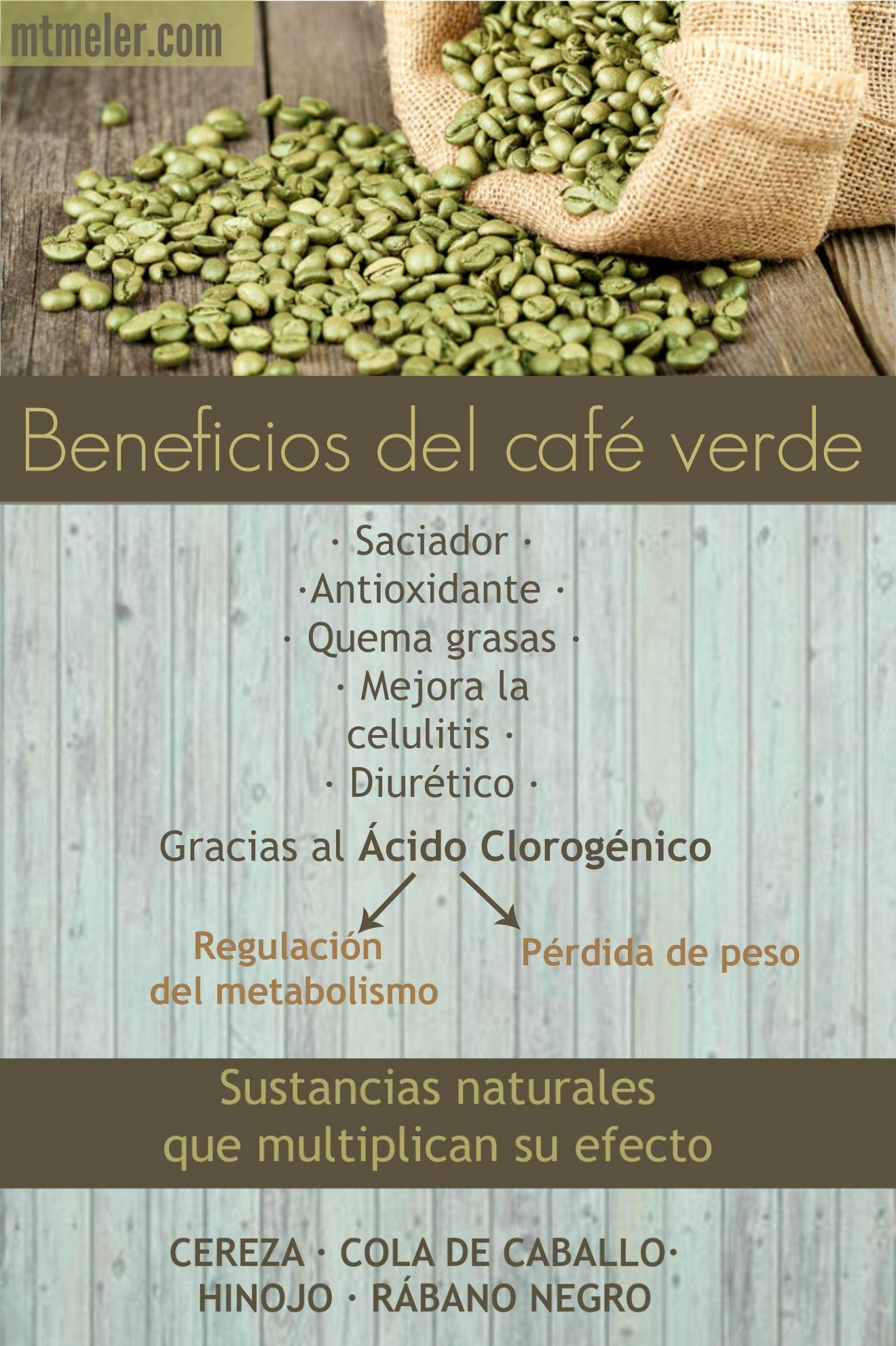 Café Verde Y Mesoterapia La Combinación Perfecta Para Adelgazar Cafe Verde Beneficios Cafe Verde Propiedades Beneficios Del Cafe
