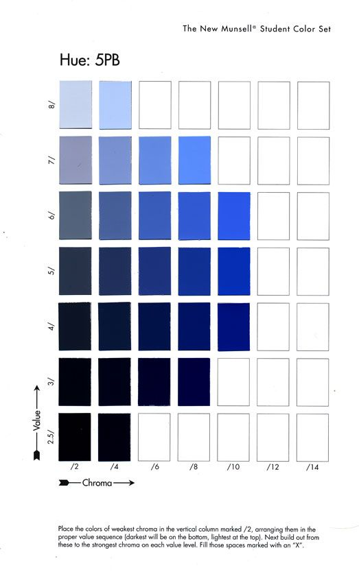 Nuncketest Munsel Student Charts Munsell Color System Pinterest