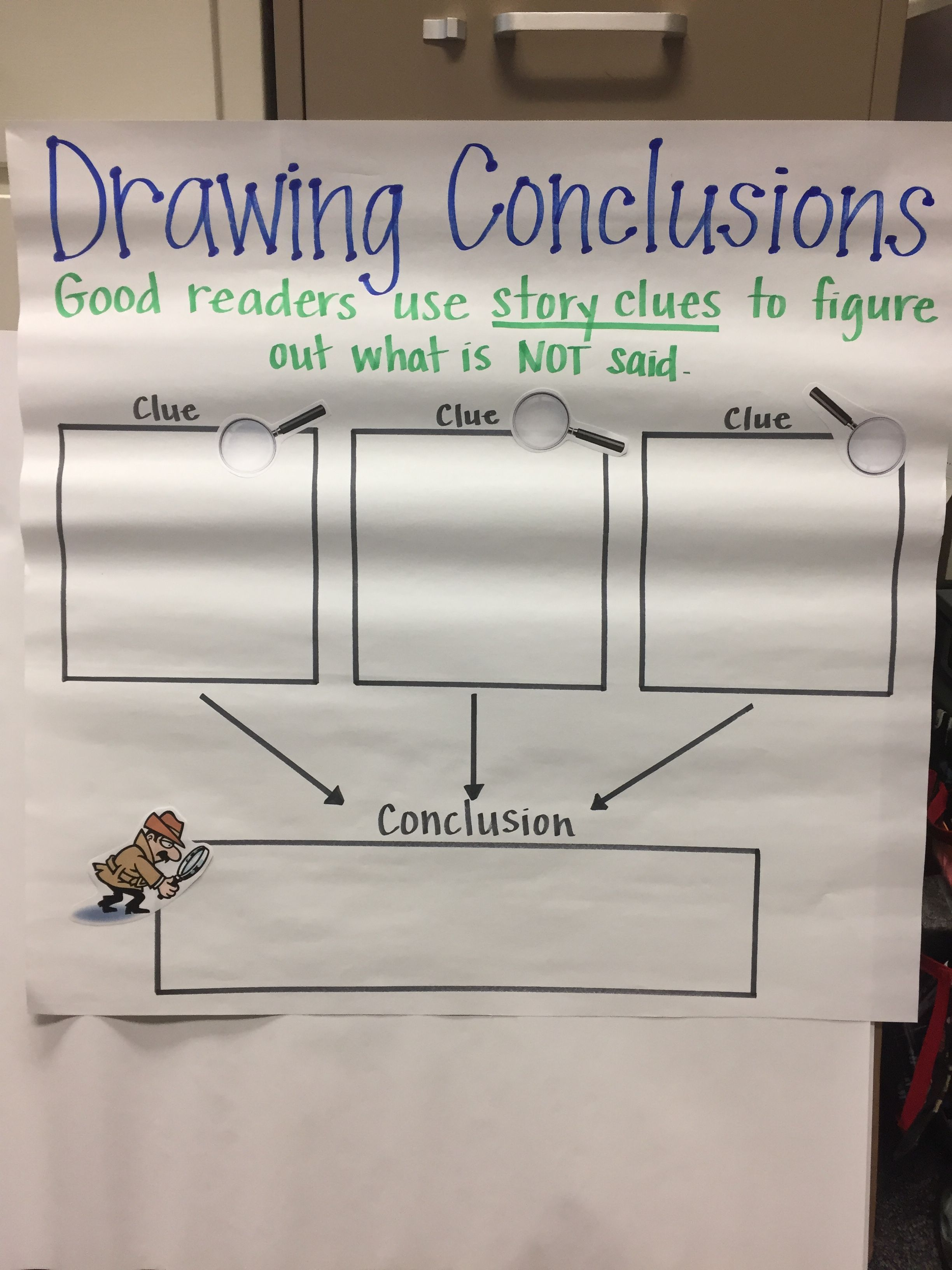 Drawing Conclusions Anchor Chart Stuff To Buy Readi