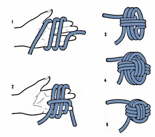 Diagram Illustrating Monkey Fist Knot Steps Monkey Fist Knot Monkey Knot Monkey Fist