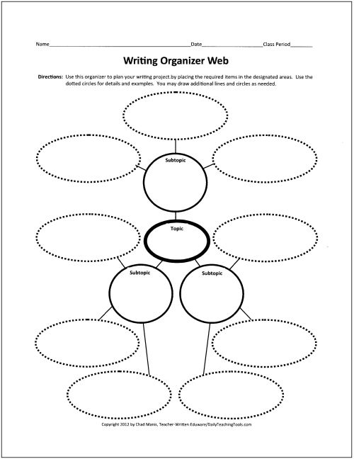 writing an essay on a kinesthetic learner Study advice for read & write learners  study method of reading textbooks and writing notes  i can tell, i am a r&w learner as well as a kinesthetic learner.