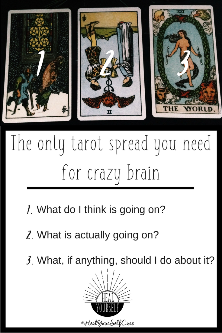 How To Use Tarot For Self Care