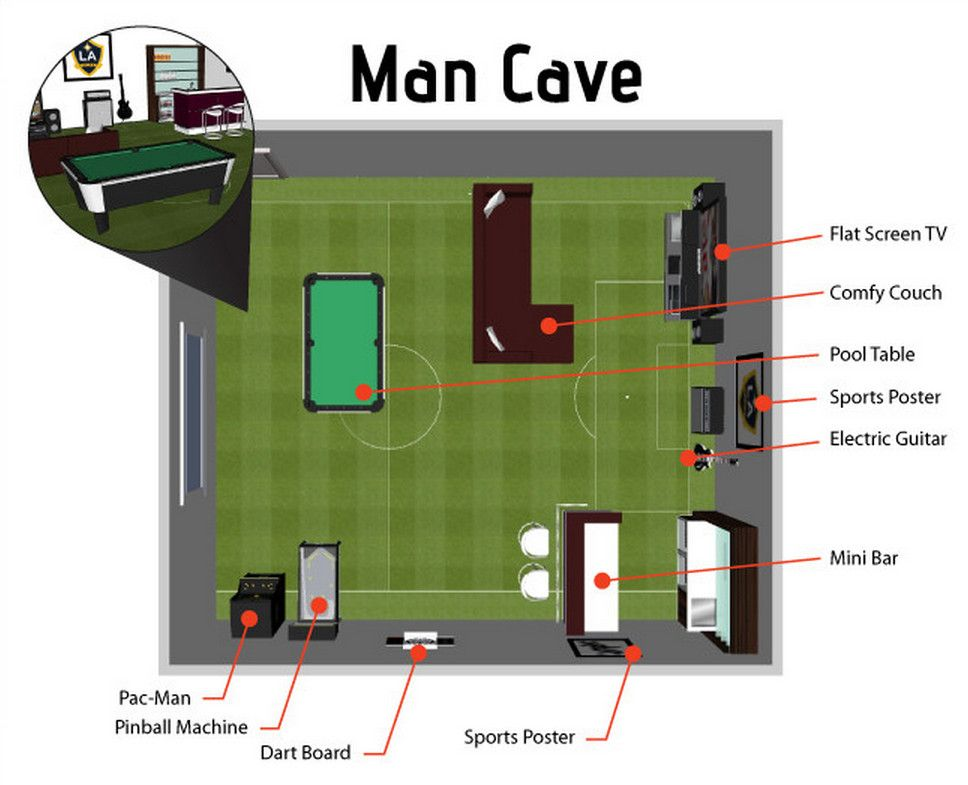 Building A Man Cave Bar : Build a man cave shed pinterest men and