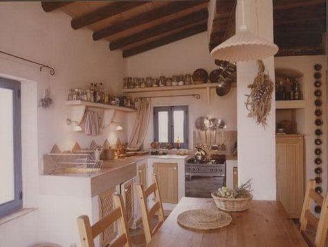 Gemauerte küche Küchen Pinterest - küche aus porenbeton