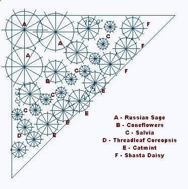 This is a plot view showing the Corner Hot Spot Landscape design