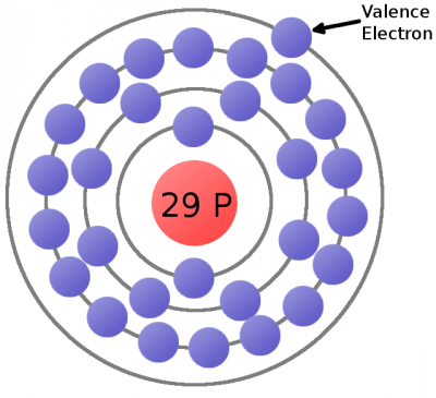 Copper atom with valence electron labeled What is
