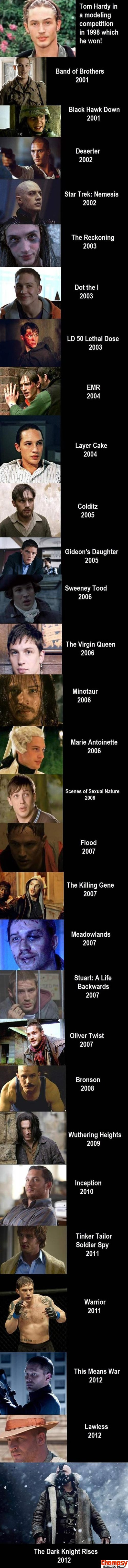 Funny Pictures The evolution of Tom Hardy