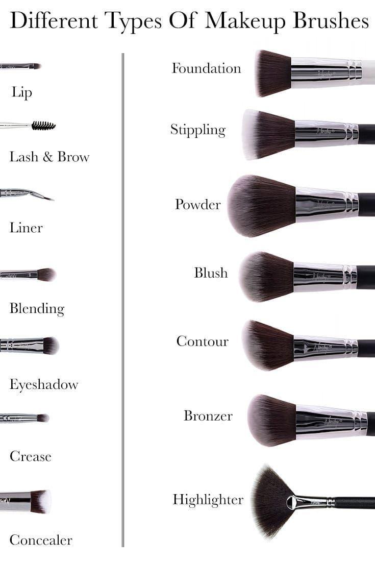 14 tipos diferentes de pinceles de maquillaje y sus usos # tipos # sus # pinceles de maquillaje # ... - sandy