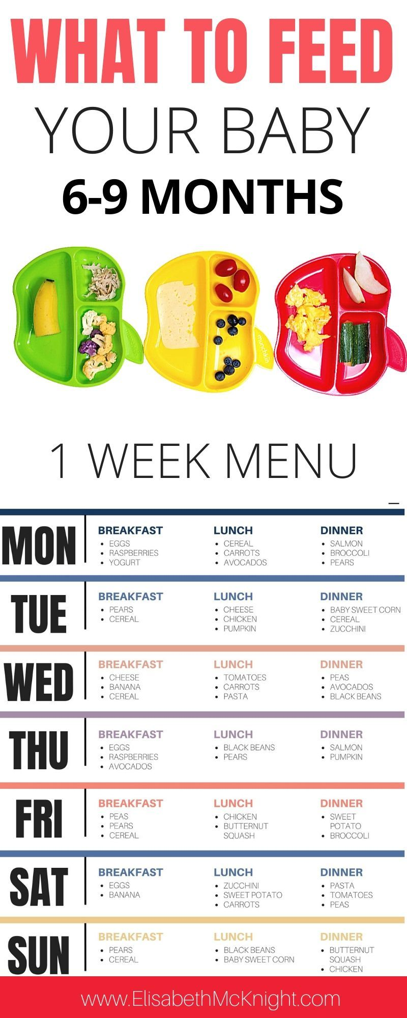 baby led weaning first foods 7 months