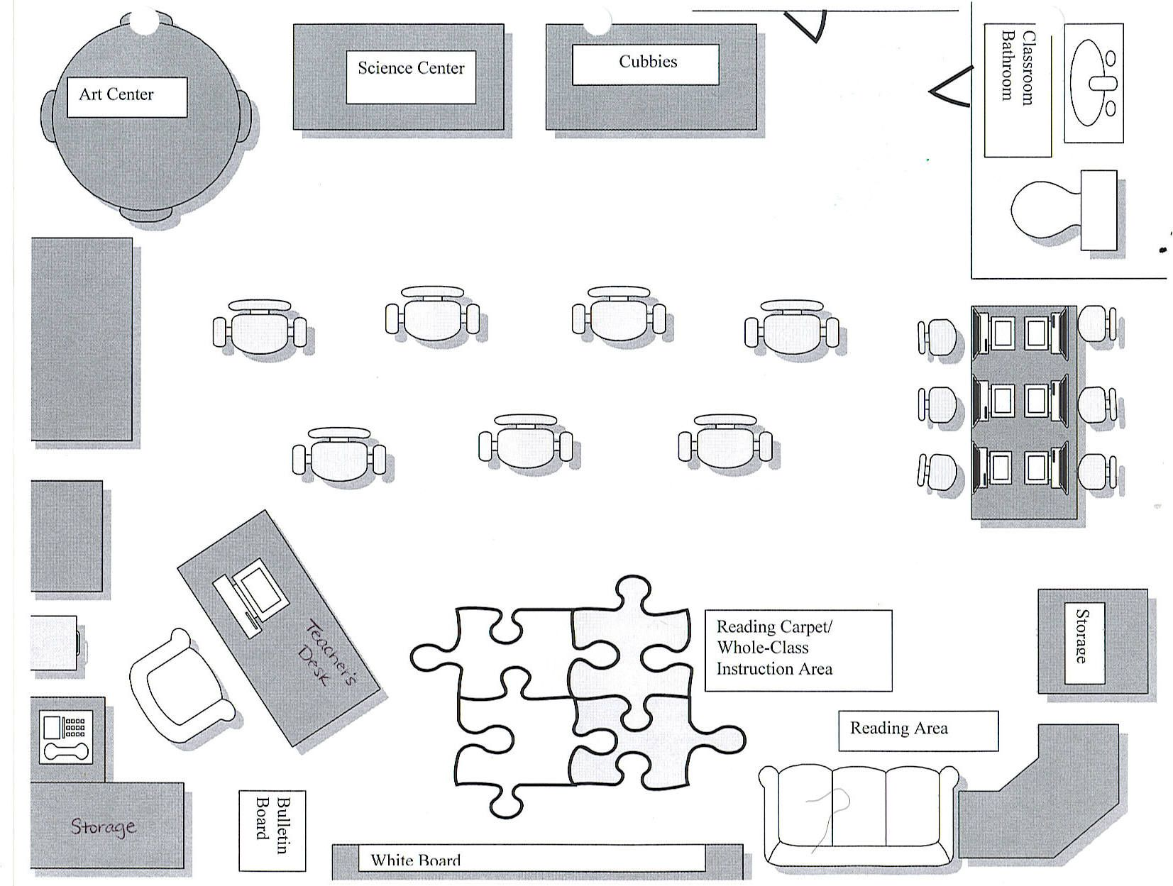Classroom Layout Elementary : This is the basis for setting up my kindergarten