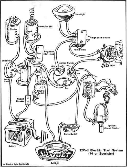 HarleyDavidson XLH Sportster 1974 electric diagram | motorcycle | Harley davidson signs, Harley