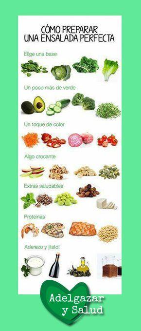 Pégalo En Tu Nevera Para Hacerte Cientos De Recetas Deliciosas De Ensaladas Easy Juice Recipes Juicing Recipes Workout Food
