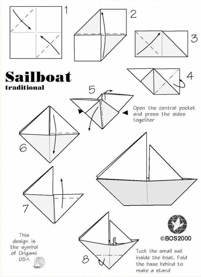 ▷ 1001 + modèles d'origami faciles pour apprendre comment faire un bateau en papier