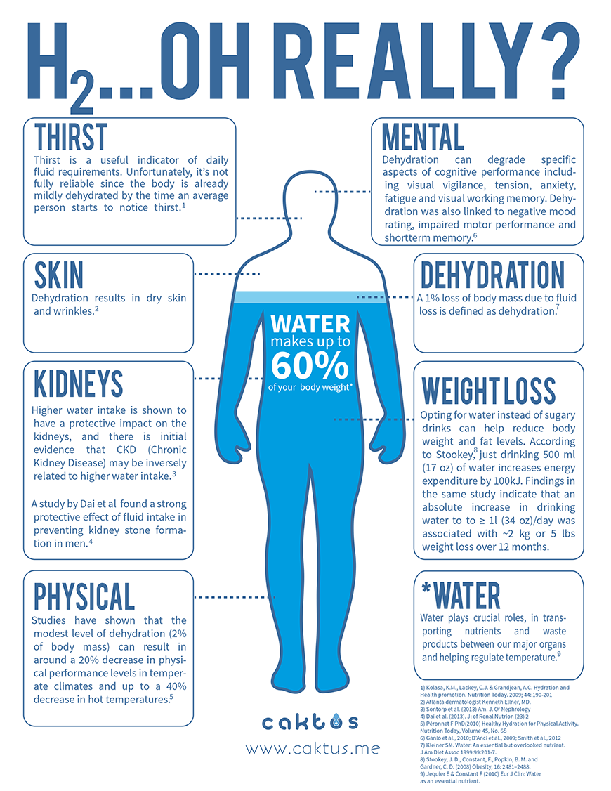 need to drink water - bing images | water benefits | pinterest