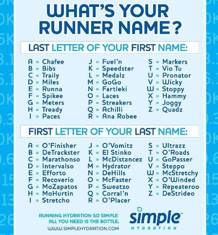 Community Post What S Your Runner Name Running Quotes Running Team Names Funny Names
