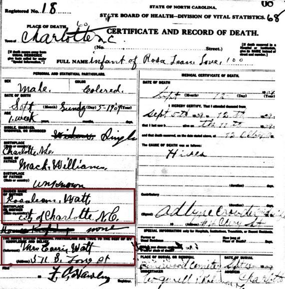 Clues In Death Records Httpancestrycssatellitec