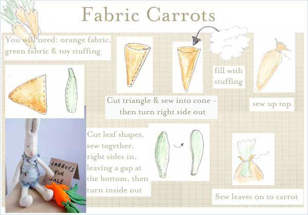 How to make a fabric carrot for your Maileg bunny - visit the Cottontails blog http://blog.cottontailsbaby.co.uk/2013/10/maileg-makes-fabric-carrots.html