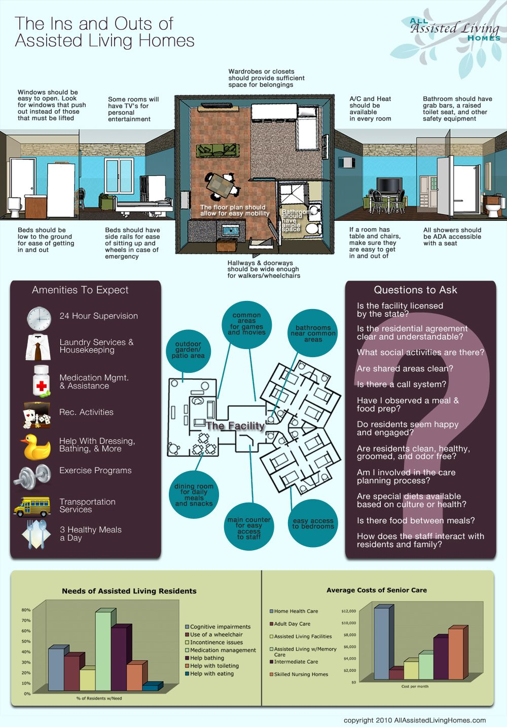 The Ins And Outs Of Assisted Living Homes. Did You Know